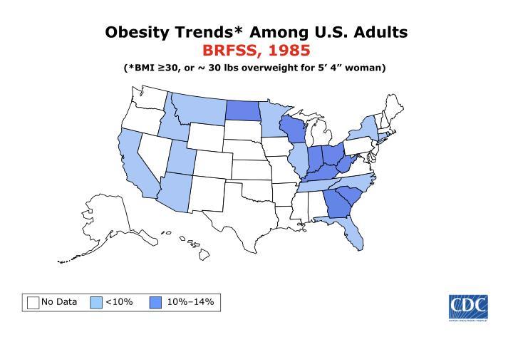 obesity trends among u s adults brfss 1985 n.