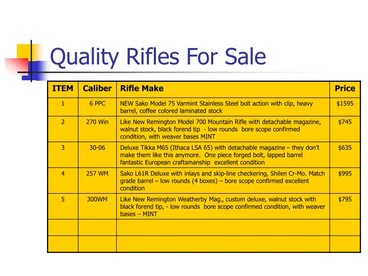 quality rifles for sale n.