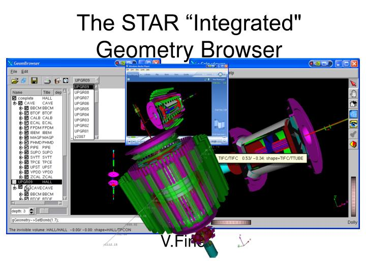 the star integrated geometry browser n.