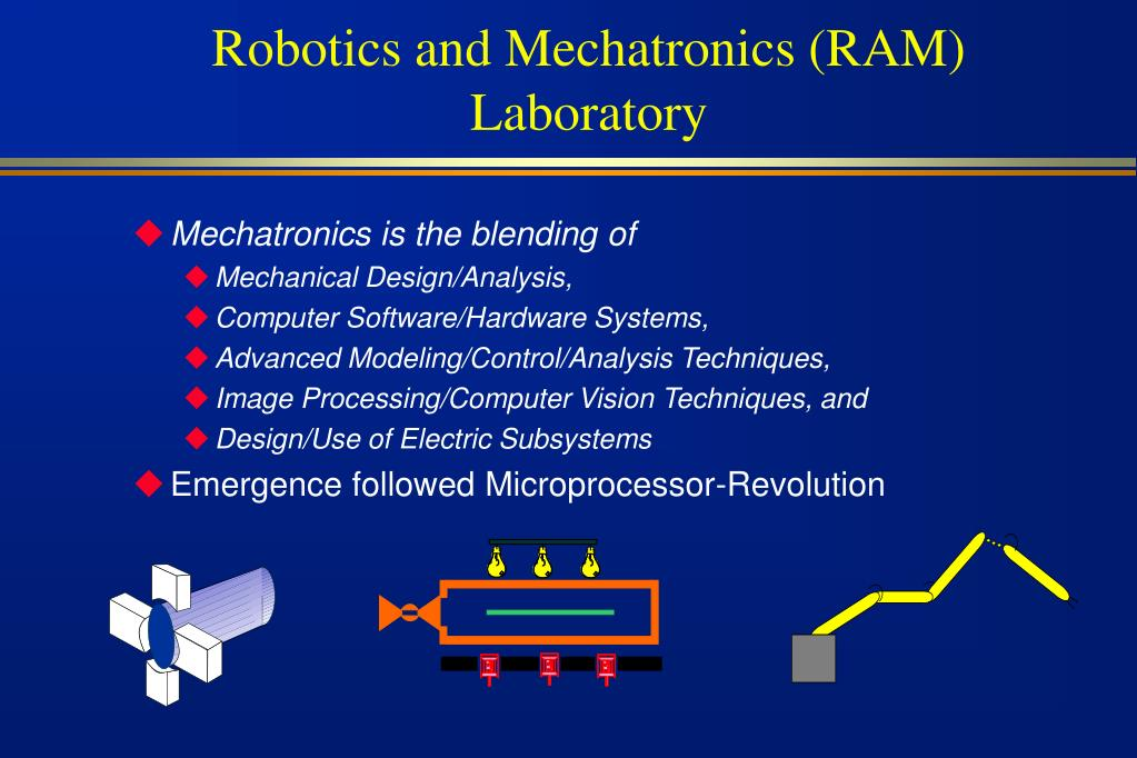 Ppt Apply Autonomy And Mechatronics Ram Research Facility Powerpoint Presentation 16972