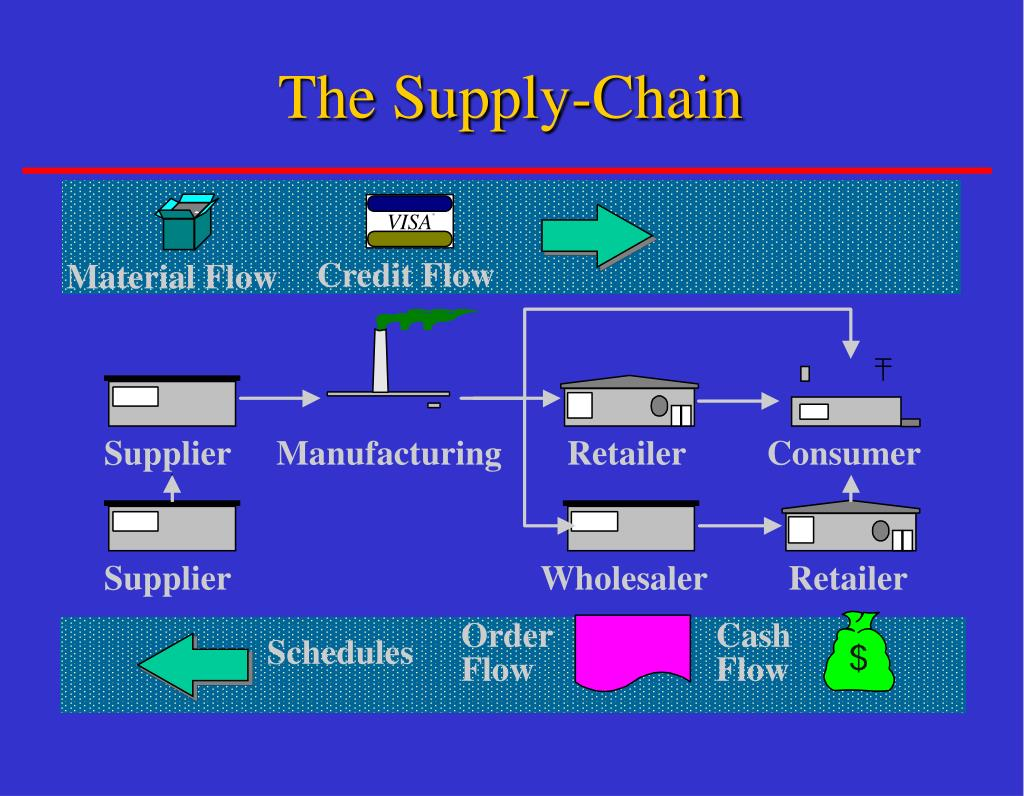 the supply chain l.
