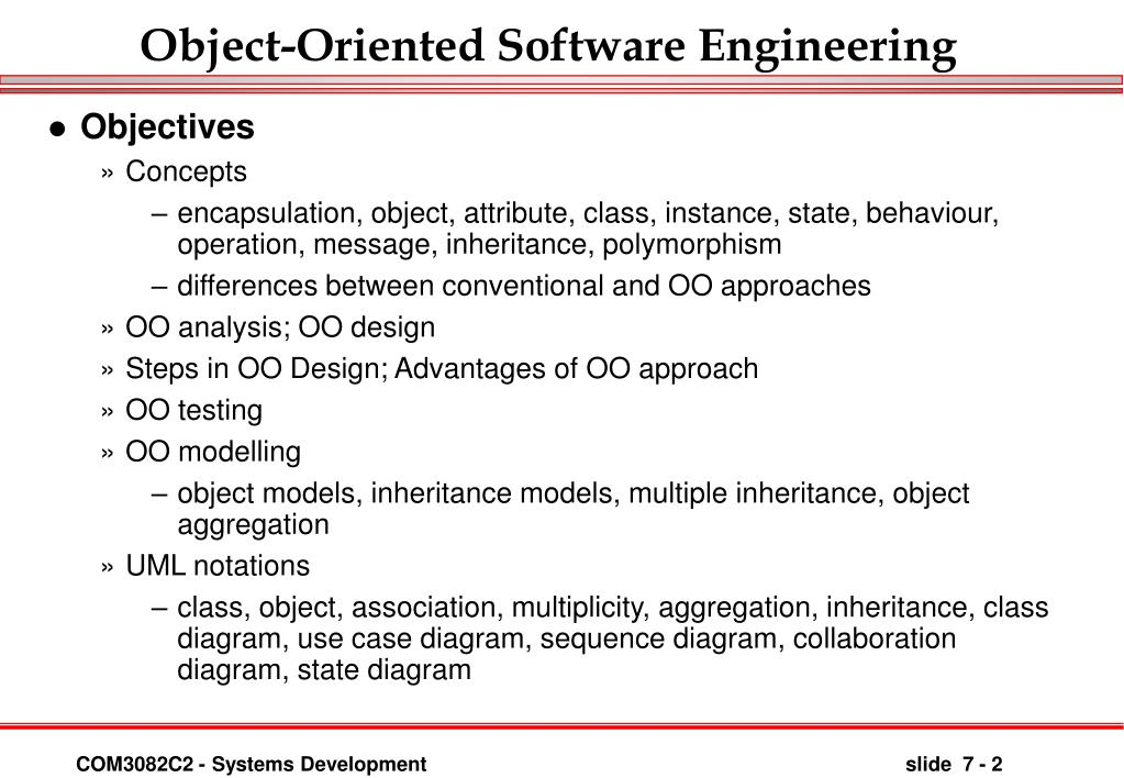 Ppt Object Situated Programming Designing Powerpoint Presentation Free Download 28284