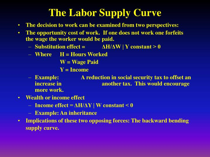 the labor supply curve n.