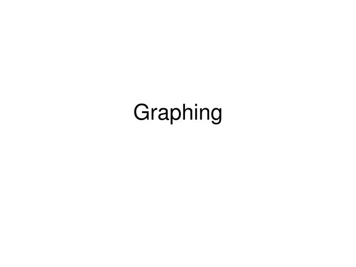 graphing n.