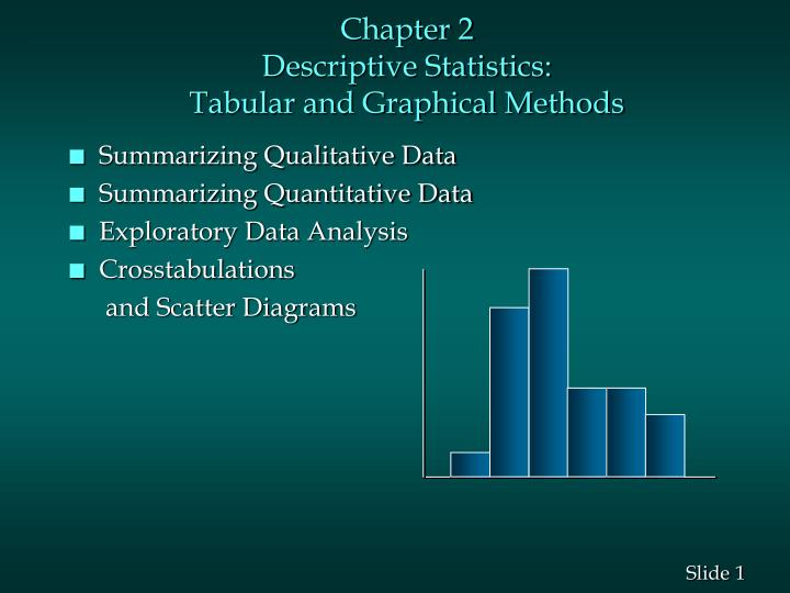 chapter 2 descriptive statistics tabular and graphical methods n.