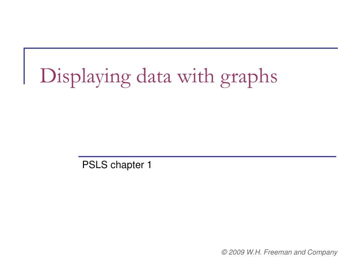 displaying data with graphs n.