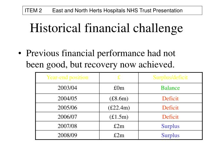 historical financial challenge n.