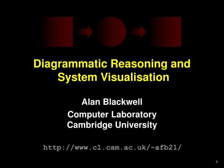 diagrammatic reasoning and system visualisation n.