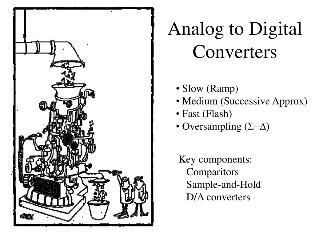 analog to digital converters l.